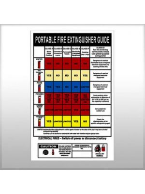EXTINGUISHER CHART - KNOW YOUR EXTINGUISHERS - 235MM X 370MM POLY